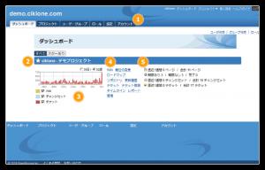 サイクロンのダッシュボード画面